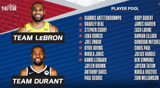 NBA All-Star'da yedekler belli oldu