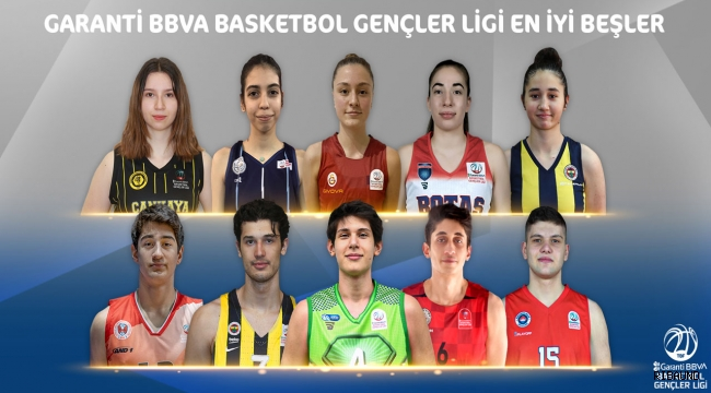 Garanti BBVA Basketbol Gençler Ligi'nde Normal Sezonun 'En'leri Belli Oldu