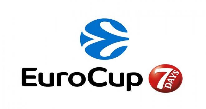 EuroCup'ta Yer Alacak Takımlar Belirlendi